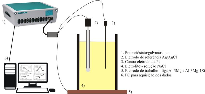 Laboratório análise metalográfica
